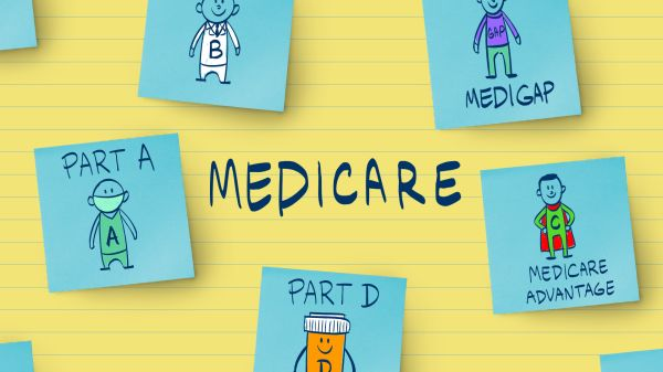 Why Is Medicare So Complicated, and Where Do I Begin?