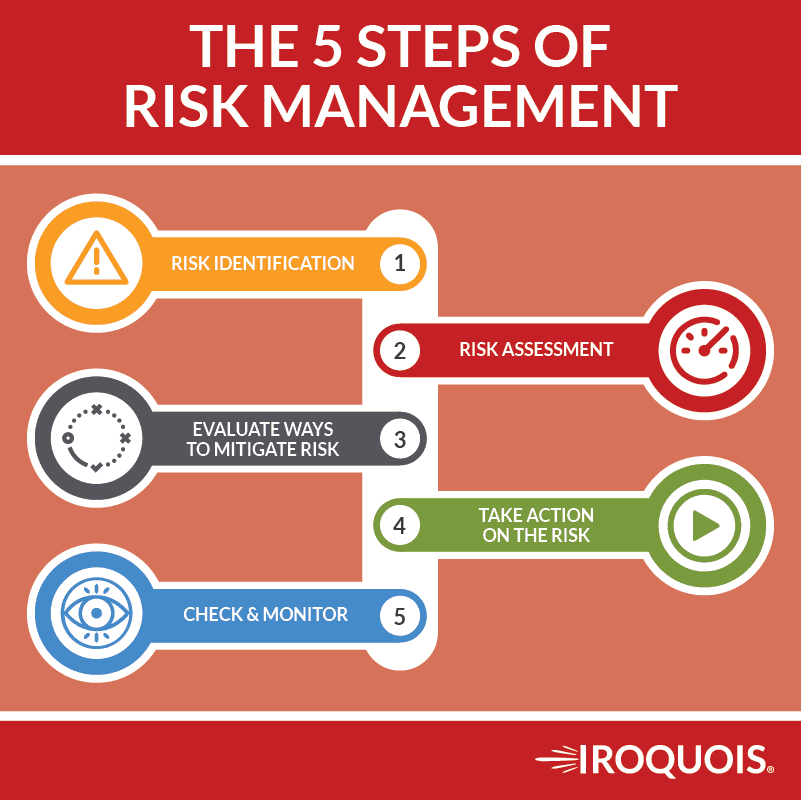 Think of yourself as a risk manager not an insurance producer.