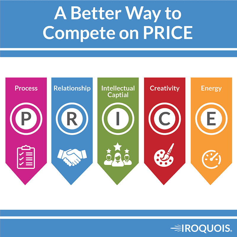 Image portrays how an insurance producer or risk manager can better describe their services to a potential client. How price can really be more of a process.