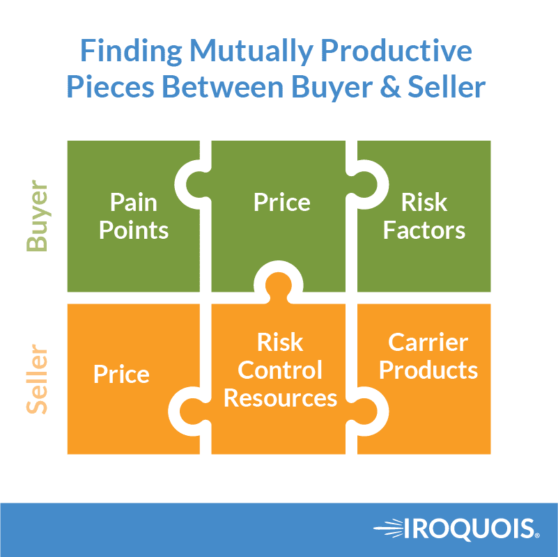 Selling as a puzzle instead of a zero sum game