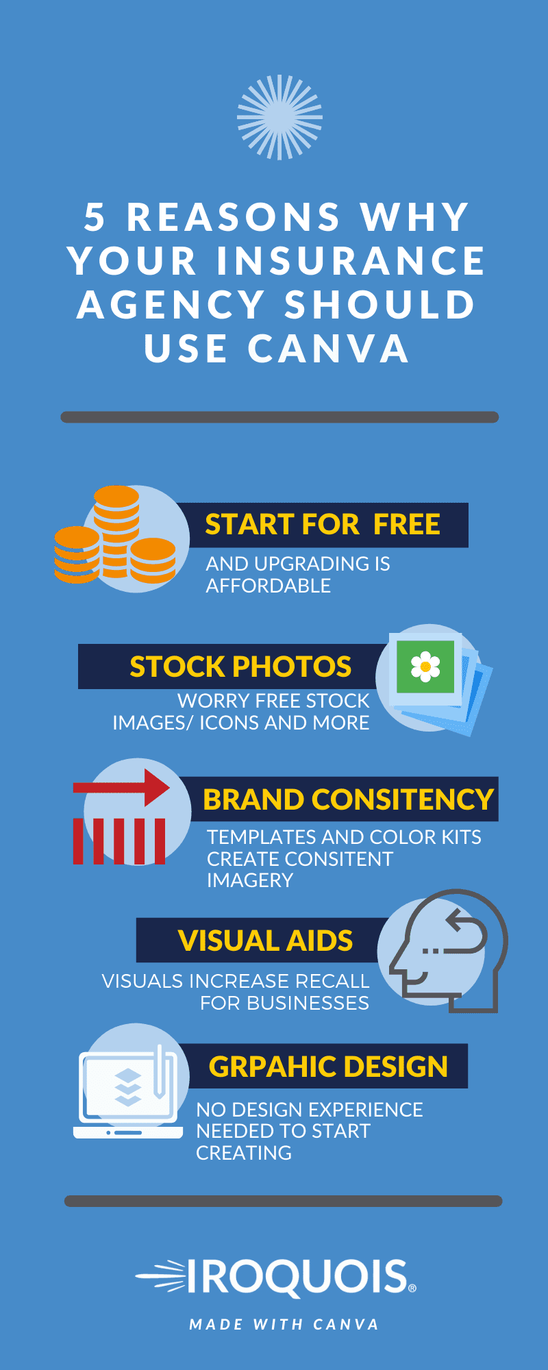 Canva is a great digital marketing tool for independent insurance agents
