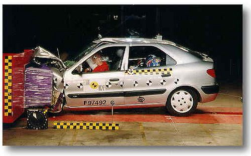 Car Safety Rating Insurance