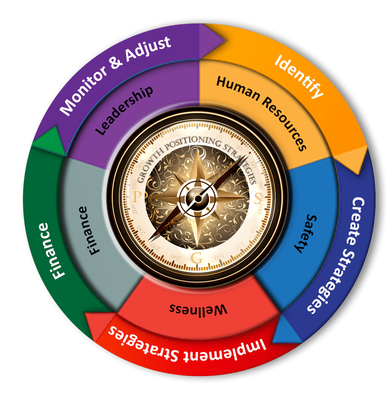 Mid-State-Process-Wheel-of-Glory
