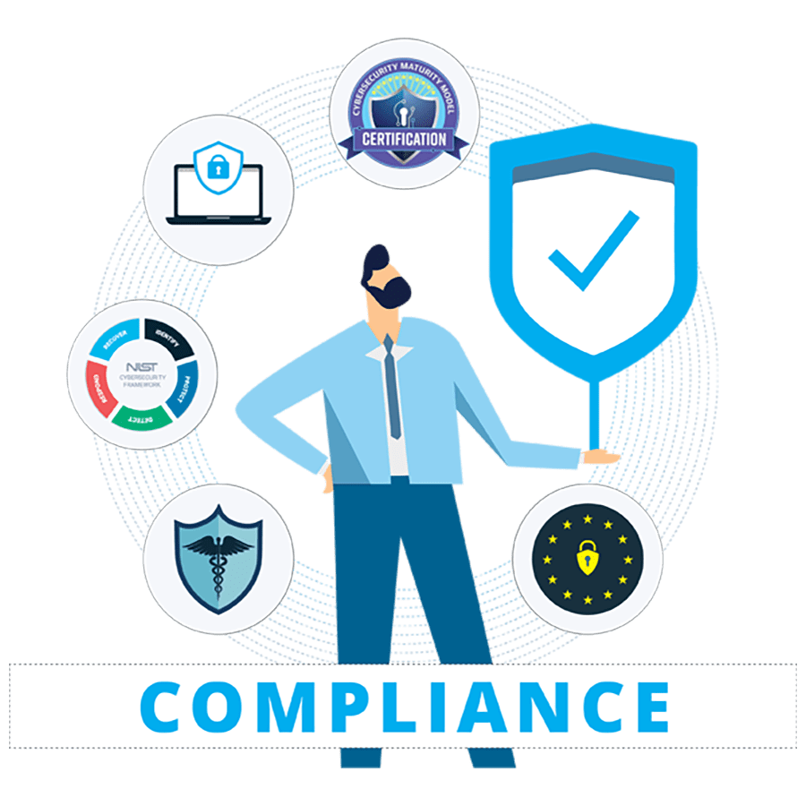 Compliance GPS - Compliance Graphic With Businessman Surrounded by Compliance Options