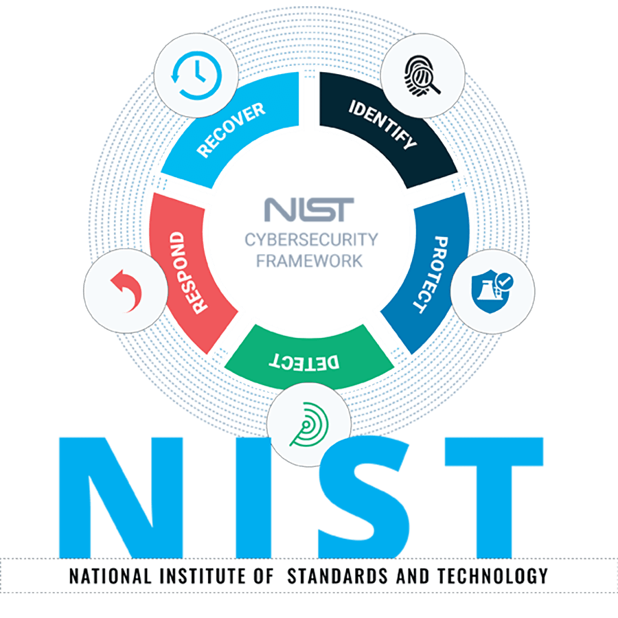 Compliance GPS - NIST Graphic of National Institute of Standards and Technology