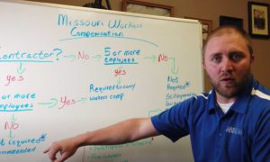 Blog - Am I Required To Carry Workers Compensation In Missouri