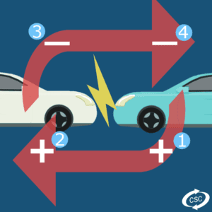 jumpstart a car diagram