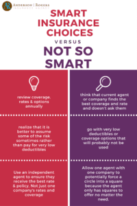 tips for being a smart insurance consumer