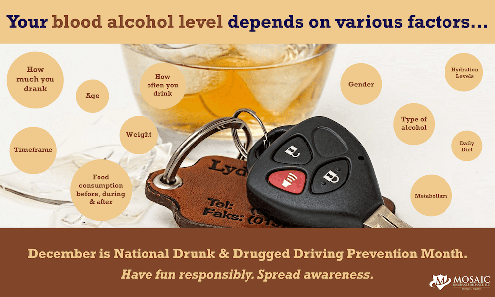 infographic of car keys with a glass of alcohol