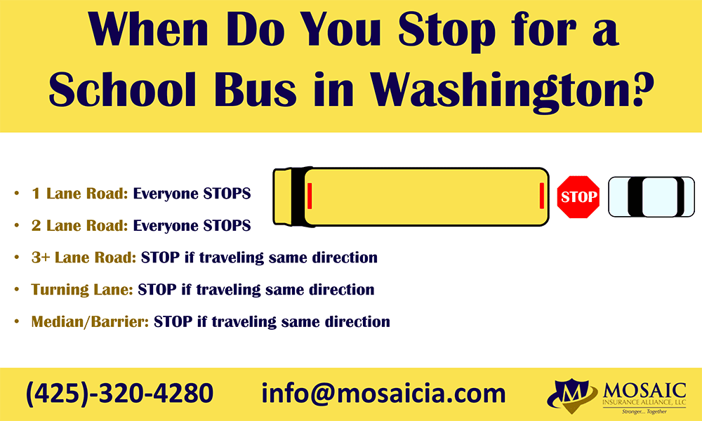 Infographic of a bus with their stop sign out to show when cars should stop