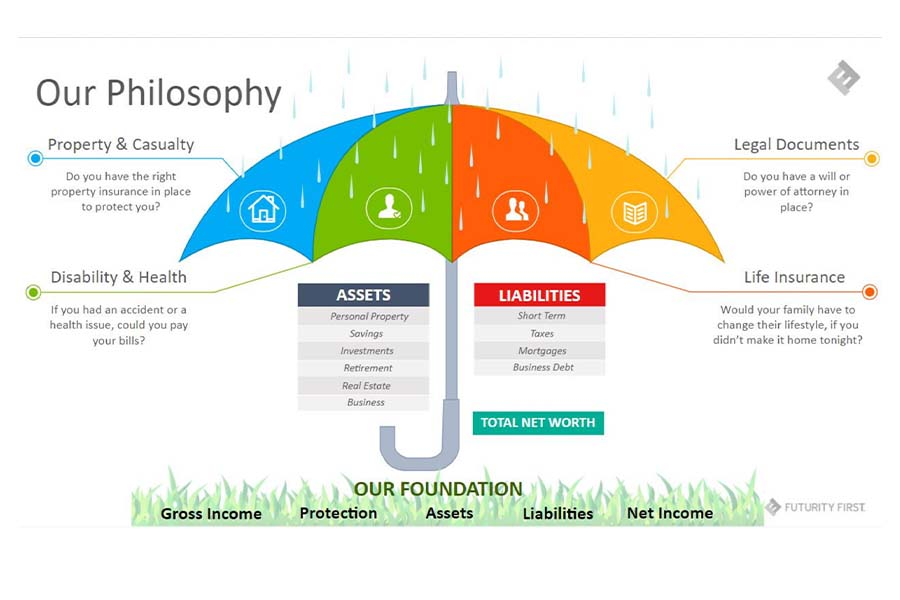 About - Our Philosophy