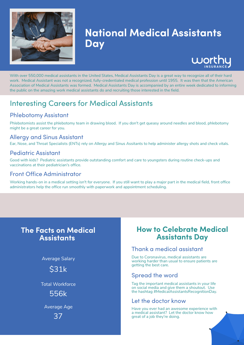 all about medical assistants day